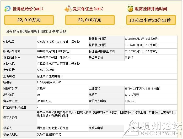 义乌经济技术开发区深塘二号地块.jpg