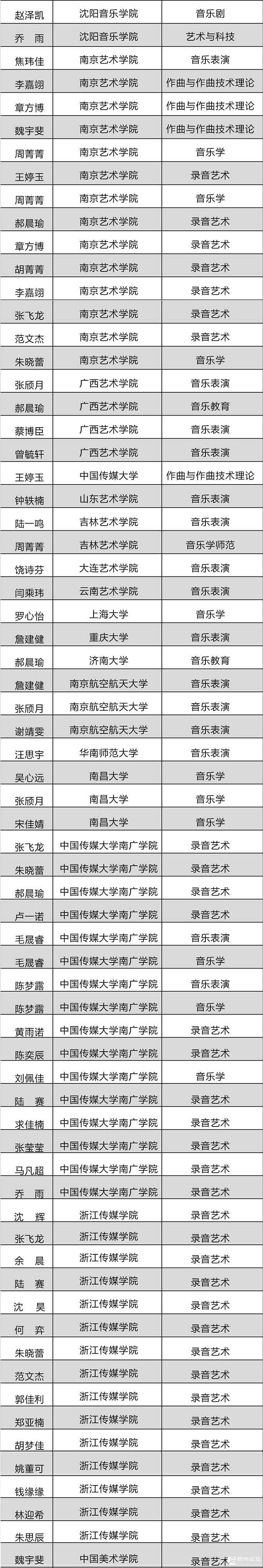 成绩总表_02.jpg